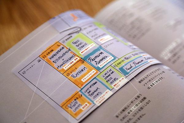 ビジネスモデル・ジェネレーション --ビジネスモデル設計書 --